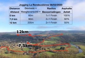 Jogging La Rendeusienne 8 maart 2020