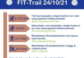 Fit-trail